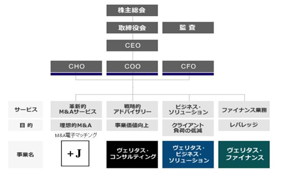 organizationchart20131110